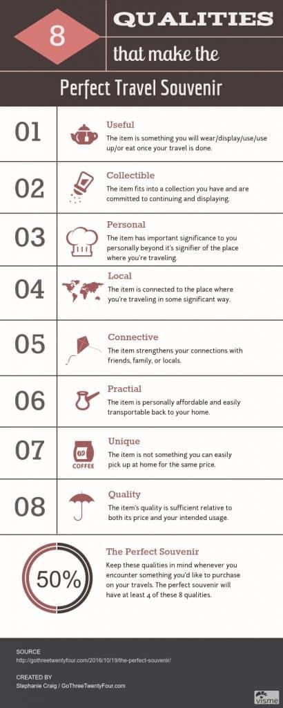 8 Qualities that Make the Perfect Travel Souvenir
