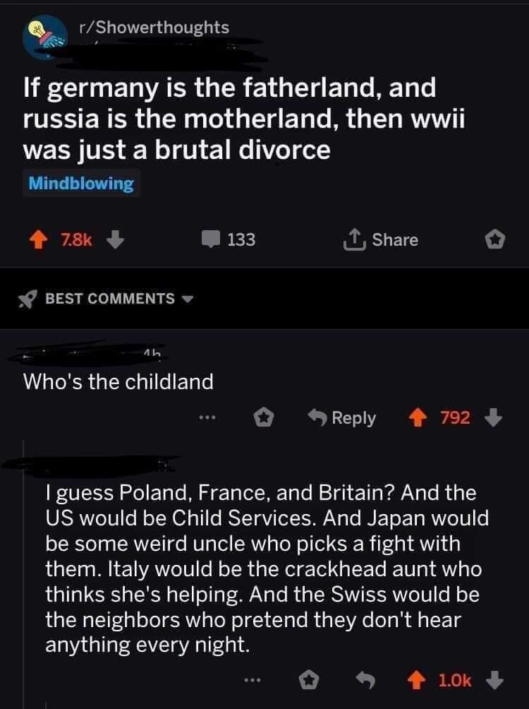 WW2 meme